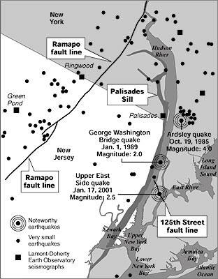 http://earth.columbia.edu/news/images/nj-quake-030201.jpg