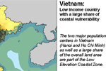 low-elevation and population - Vietam
