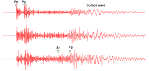 Seismogram of waves picked up from a North Korean nuclear test by a Chinese measuring station. The configuration and magnitude of the waves suggest a blast equal to some 7,000 tons of TNT.