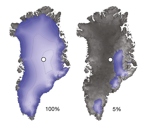 Scientists drilled nearly two miles down through the summit of the Greenland ice sheet (white dot, left), to reach bedrock. Isotopes found in the rock indicate that this site and most of Greenland were nearly ice free (right) during the recent geologic past.